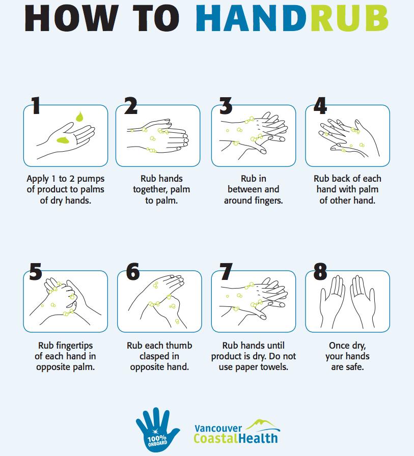 How to hand rub
