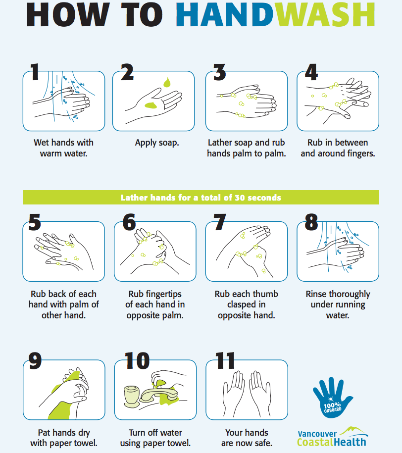 How to hand wash propertly