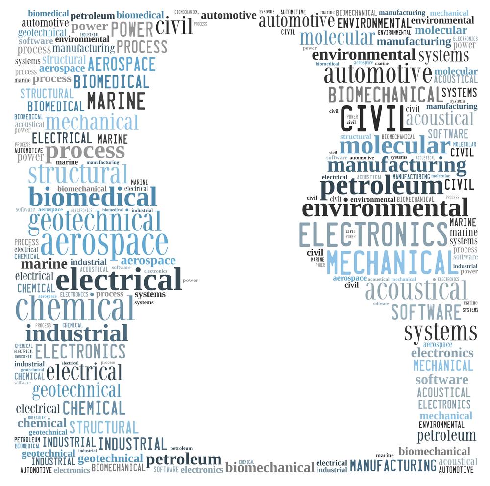 Types of engineers / Shutterstock