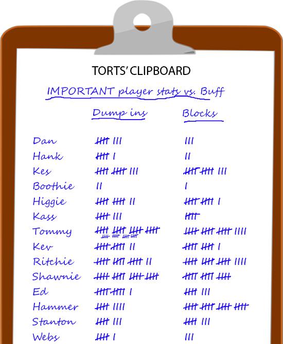 tortsclipboard1