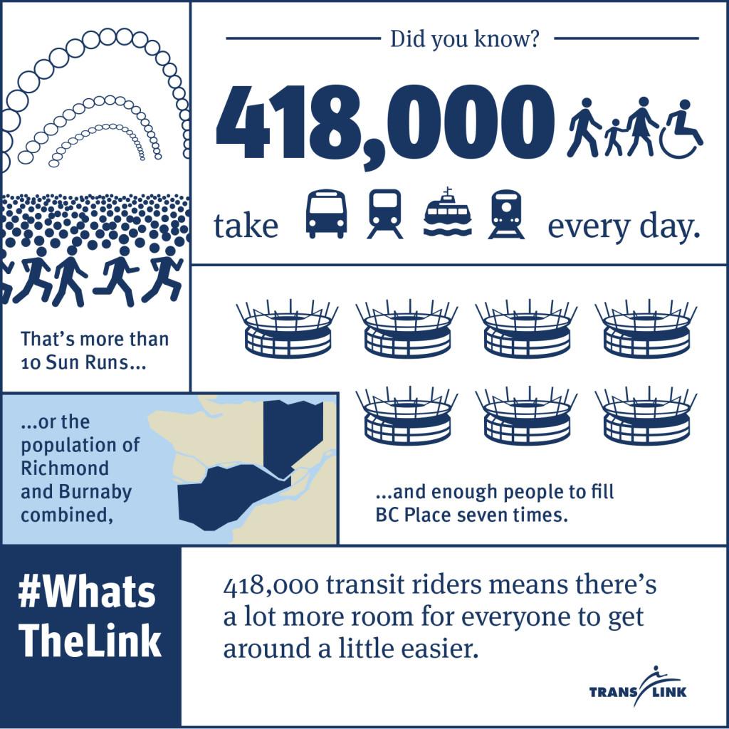 #WhatsTheLink TransLink