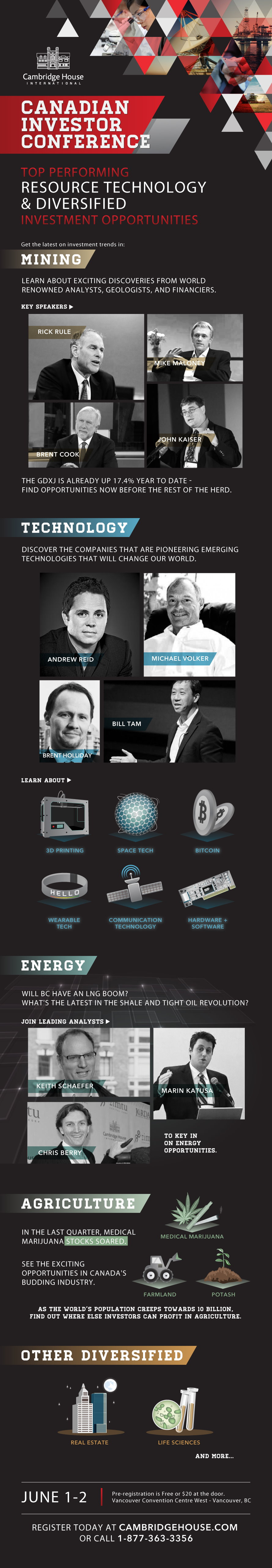Canvest-2014-Infographic