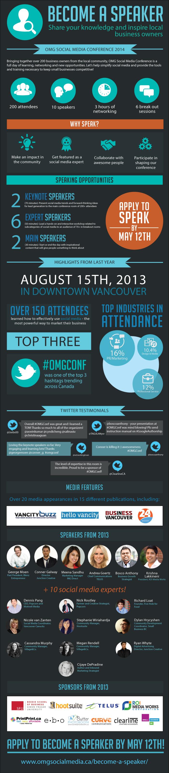 OMG Social Media Infographic