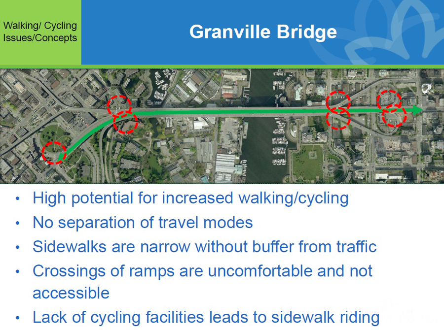 Image: City of Vancouver Transportation 2040