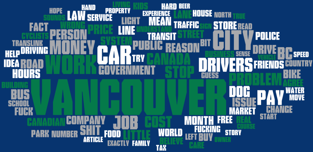 Vancouver top 100 words
