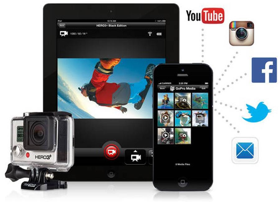 Image: GoPro Inc.