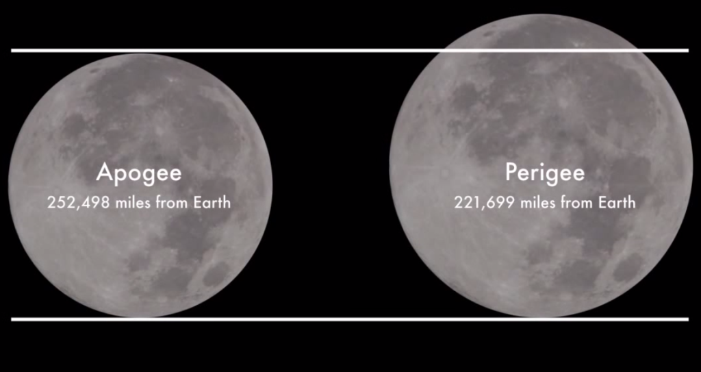 apogee perigee full moon nasa