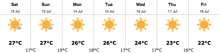 bc heat wave 2014 1