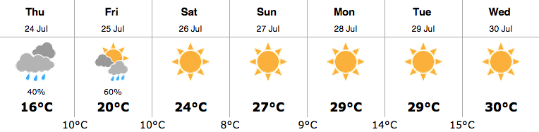 whistler weather 1