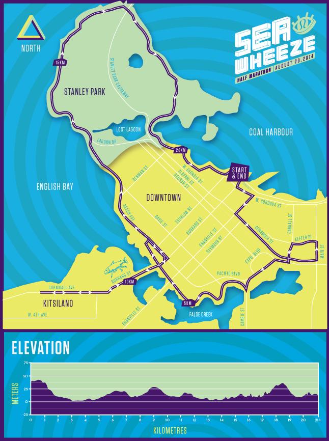 Lululemon SeaWheeze Half Marathon 2014 Route