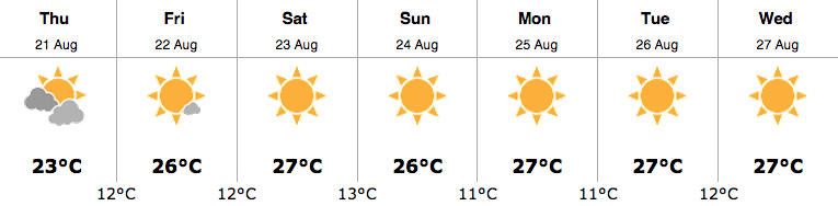 abbotsford weather august 21