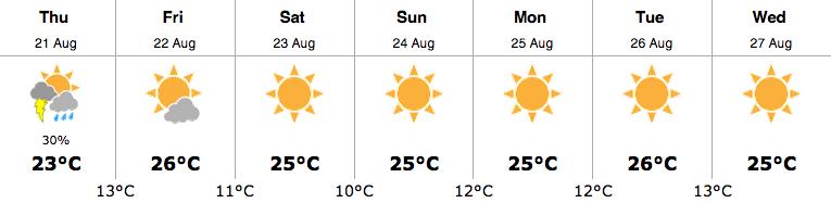 squamish weather august 21