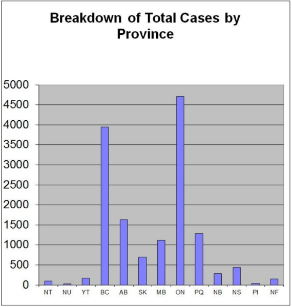ufo cases by province canada
