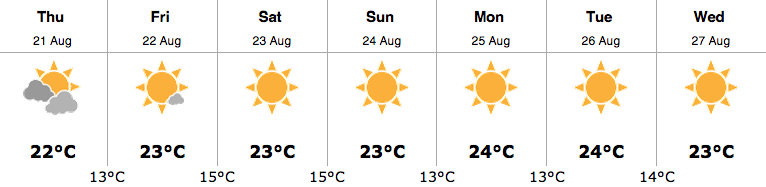 vancouver weather august 21