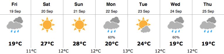 abbotsford sept 19 2014 weather