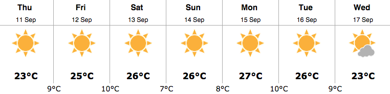 abbotsford weather sept 11 2014