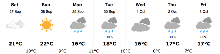 abbotsford weather sept 27 2014