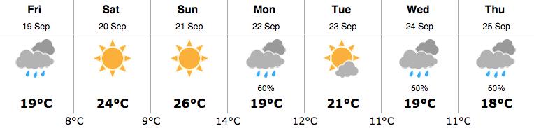 squamish sept 19 2014 weather
