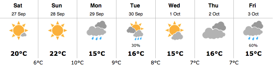 squamish weather sept 27 2014