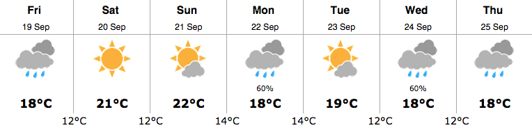vancouver sept 19 2014 weather