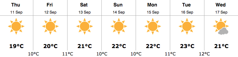 vancouver weather sept 11 2014