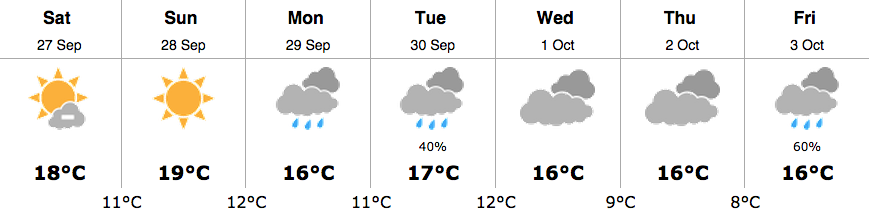 vancouver weather sept 27 2014