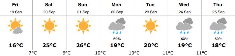 whistler sept 19 2014 weather
