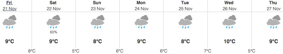 vancouver weather november 21 2014