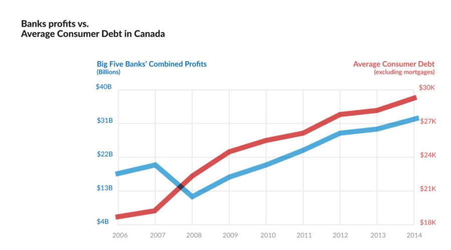 Debt_chart_2x