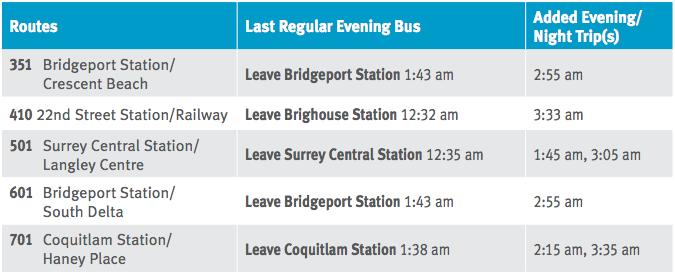NYE Vancouver Transit 2015 2