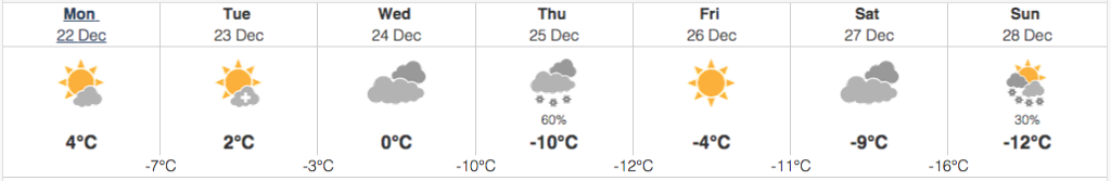calgary weather december 22 2014