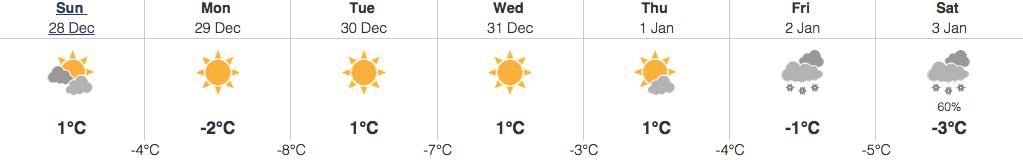 december 28 2014 squamish weather