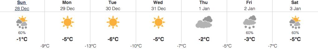 december 28 2014 whistler weather