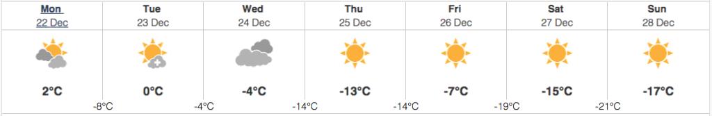 edmonton weather december 22 2014