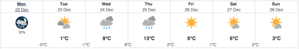halifax weather december 22 2014
