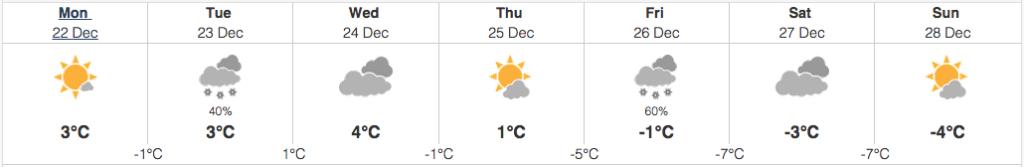 kamloops weather december 22 2014