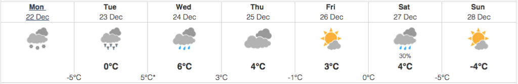 montreal weather december 22 2014