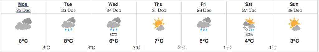 nanaimo weather december 22 2014