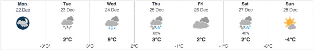 ottawa weather december 22 2014