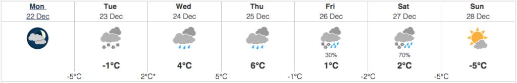 quebec weather december 22 2014