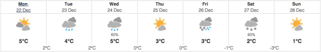 squamish weather december 22 2014