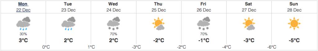 terrace weather december 22 2014