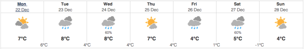 vancouver weather december 22 2014