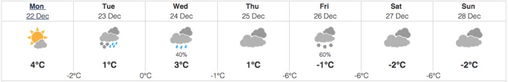 vernon weather december 22 2014