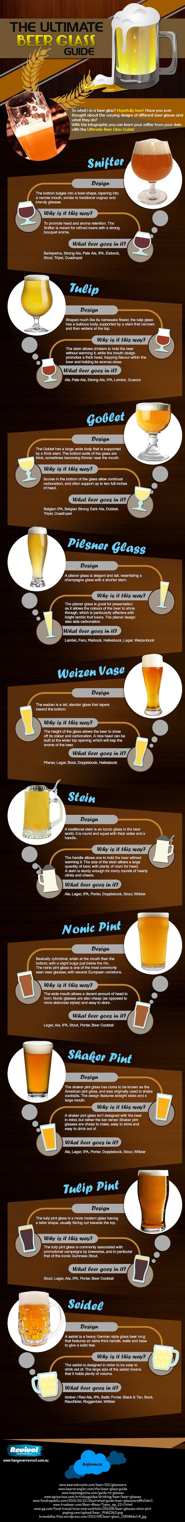 Hangover Revivol - Beer Glass Guide Infographic