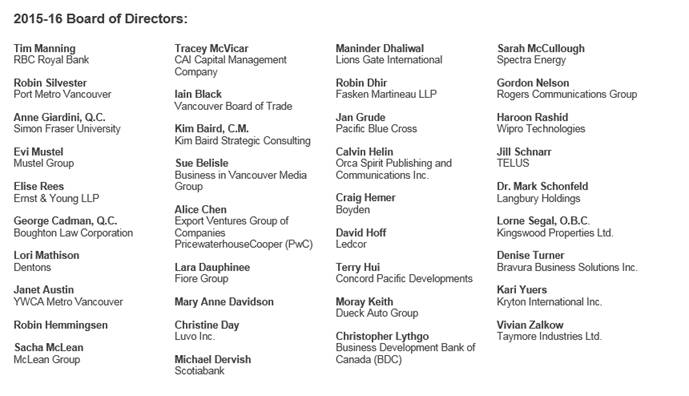 Vancouver Board of Trade Directors list