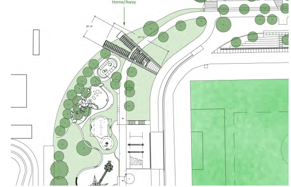 Image: Vancouver Parks Board