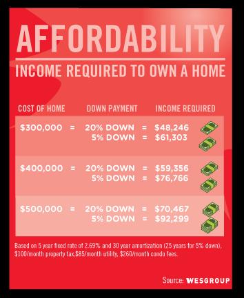insta_affordability