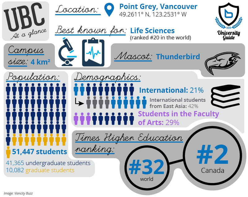 ubc-at-a-glance-large