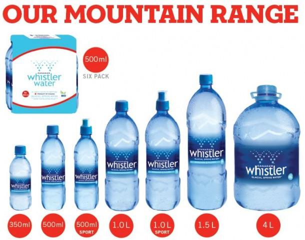 Image: Whistler Water